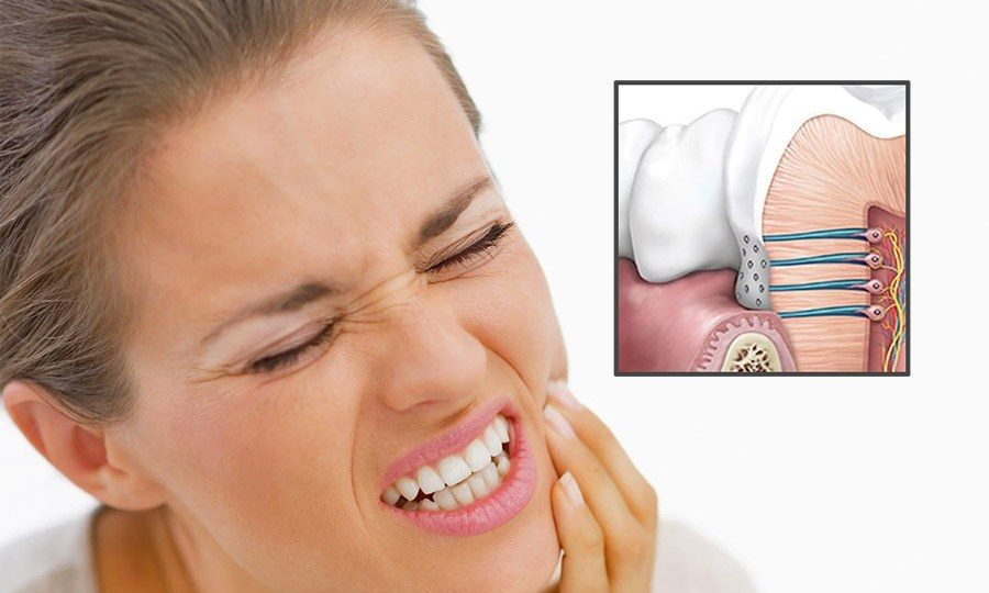 Dinti sensibili-Sensibilitate Dentara